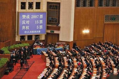 政府工作报告赞成率99.31%