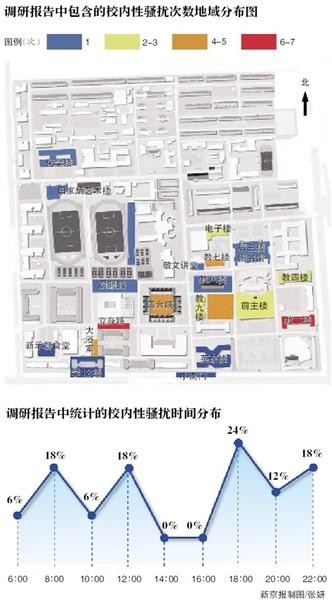 弟子。绘制北京[běijīng][běijīng]大学。。性骚扰地图