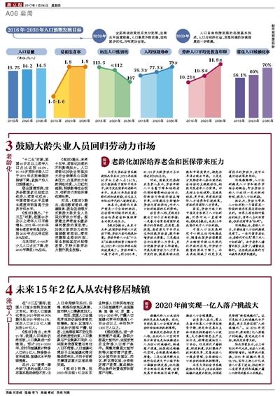 内蒙古总人口_2030年中国总人口