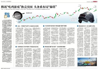 2019年5月经济_2019年5月7日 数 说中国经济