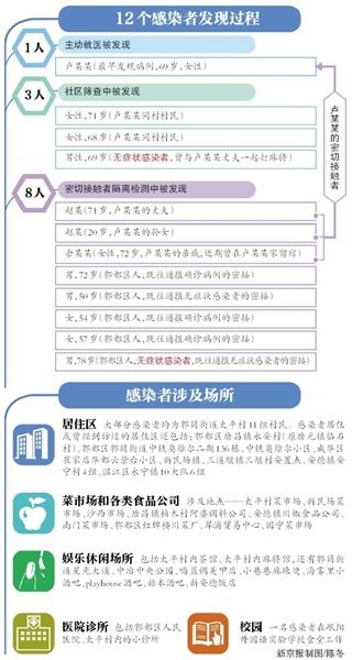 郫都区有多少人口_成都郫都区五大人口大镇,犀浦并非人口最多的大镇