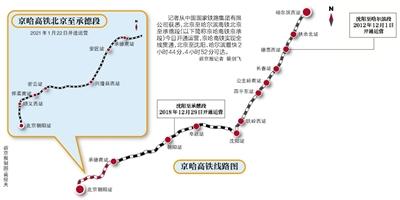 京哈高铁今全线贯通全程最低票价550.5元